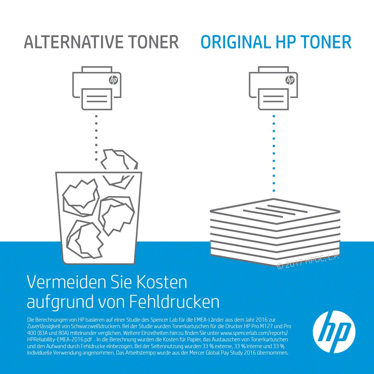 HP Color LaserJet CP5525 Toner Collection Unit - 150K